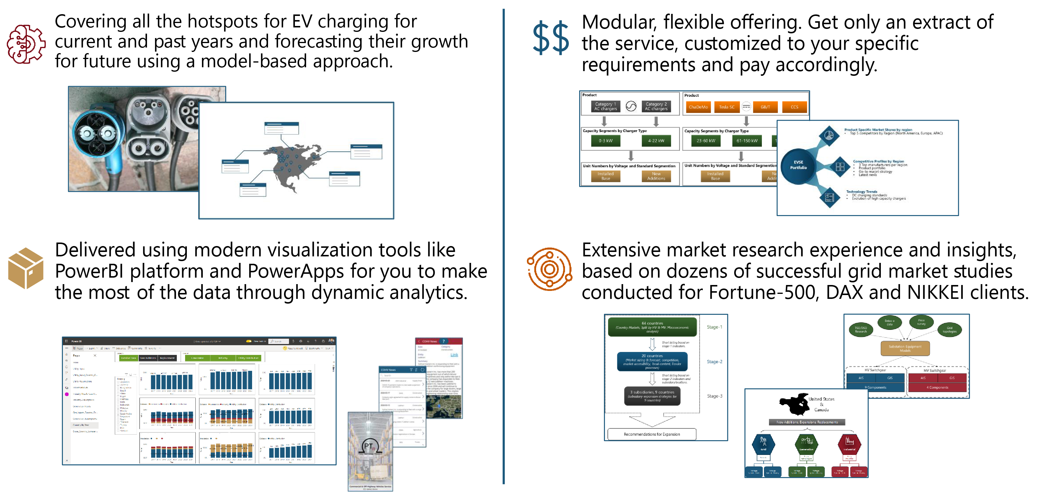 Unique Value of the Service What do we offer you better than our competitors / Covering all the hotspots for EV charging for current and past years and forecasting their growth for future using a model-based approach.  / Modular, flexible offering. Get only an extract of the service, customized to your specific requirements and pay accordingly.  /Delivered using modern visualization tools like PowerBI platform and PowerApps for you to make the most of the data through dynamic analytics.  /Extensive market research experience and insights, based on dozens of successful grid market studies conducted for Fortune-500, DAX and NIKKEI clients.