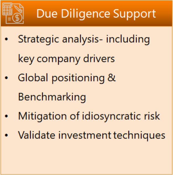 Due diligence support, target identification, post-close value addition, industry screening, market research
