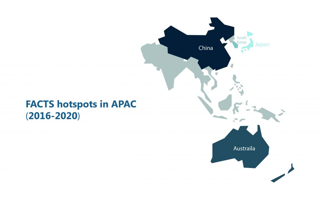Overview of SVC & STATCOM Market in APAC